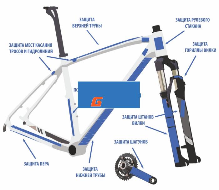 Наклейки защитные Велоклейка BASIC, 18 наклеек, толщина 75 мкм